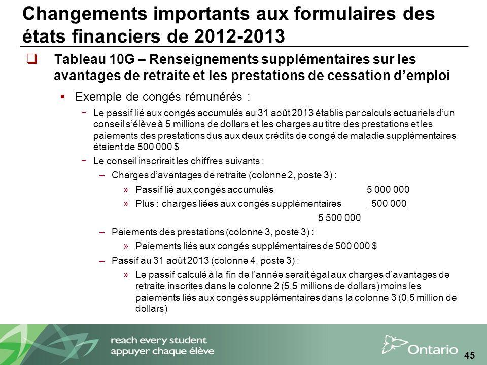 Changements importants aux formulaires des états financiers de 2012-2013