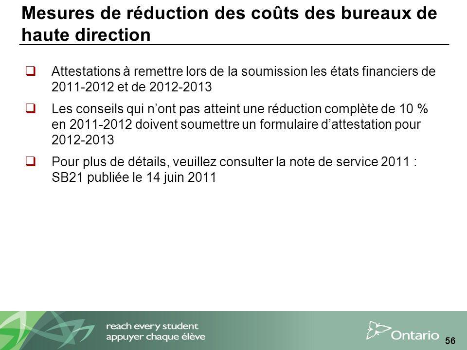 Mesures de réduction des coûts des bureaux de haute direction