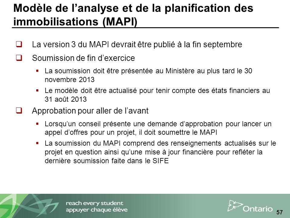 Modèle de l'analyse et de la planification des immobilisations (MAPI)