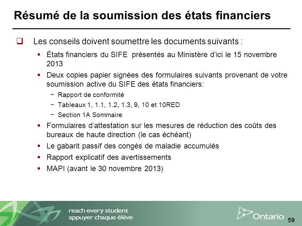 Résumé de la soumission des états financiers