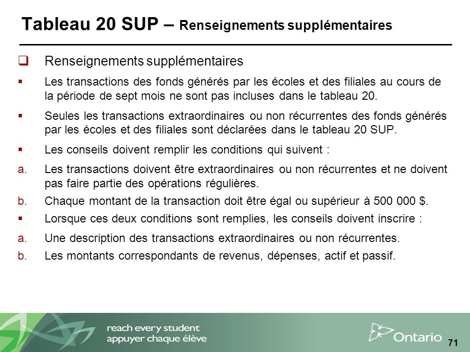 Tableau 20 SUP – Renseignements supplémentaires