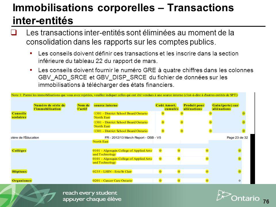 Immobilisations corporelles – Transactions inter-entités