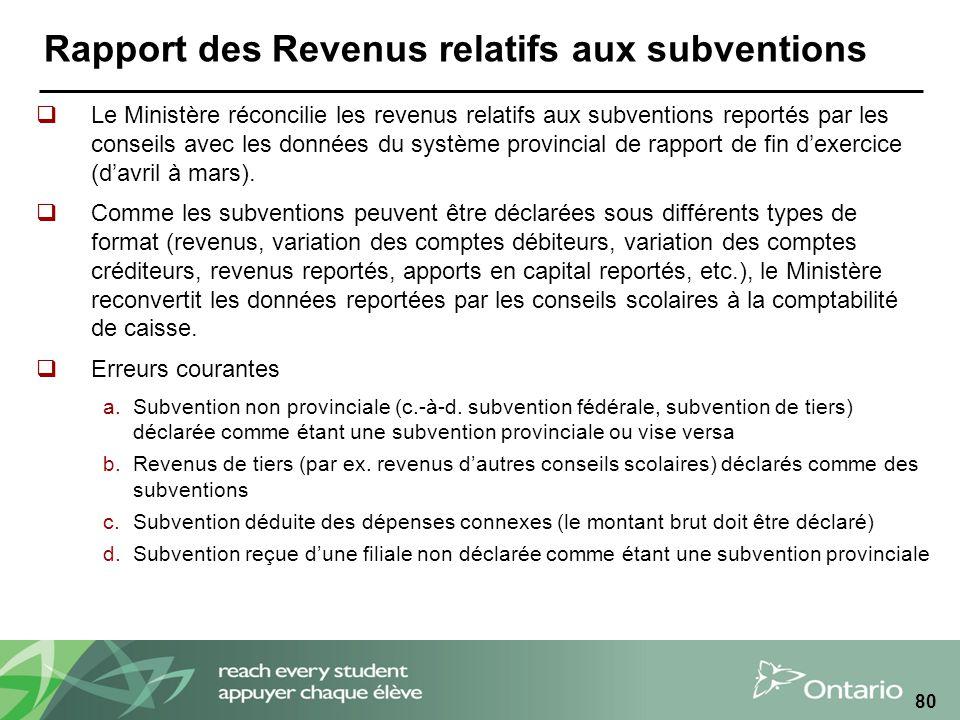 Rapport des Revenus relatifs aux subventions