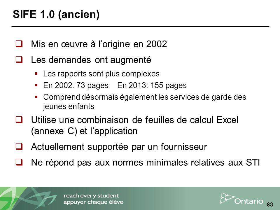 SIFE 1.0 (ancien) Mis en œuvre à l'origine en 2002