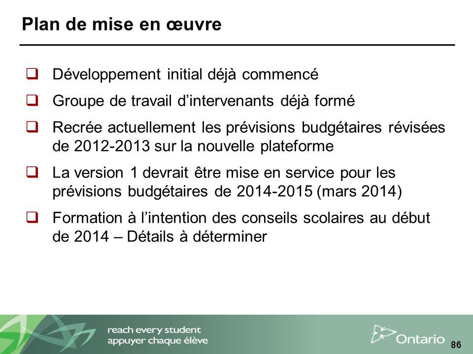 Plan de mise en œuvre Développement initial déjà commencé