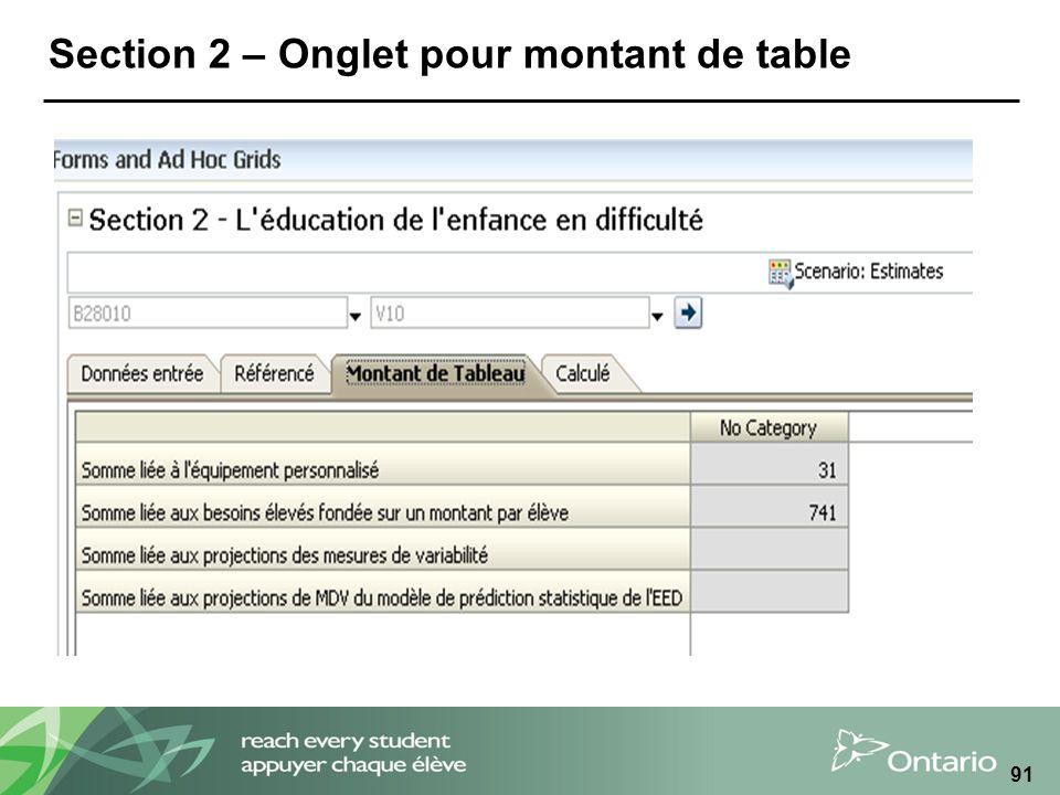 Section 2 – Onglet pour montant de table