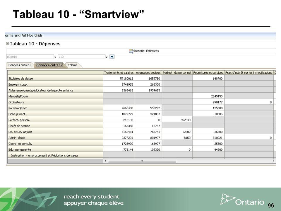 Tableau 10 - Smartview