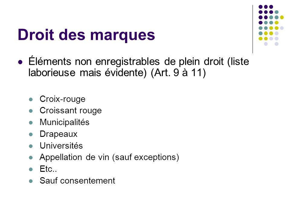 Droit des marques Éléments non enregistrables de plein droit (liste laborieuse mais évidente) (Art. 9 à 11)