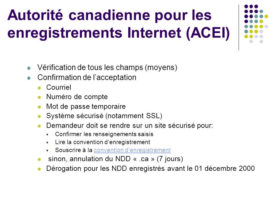Autorité canadienne pour les enregistrements Internet (ACEI)
