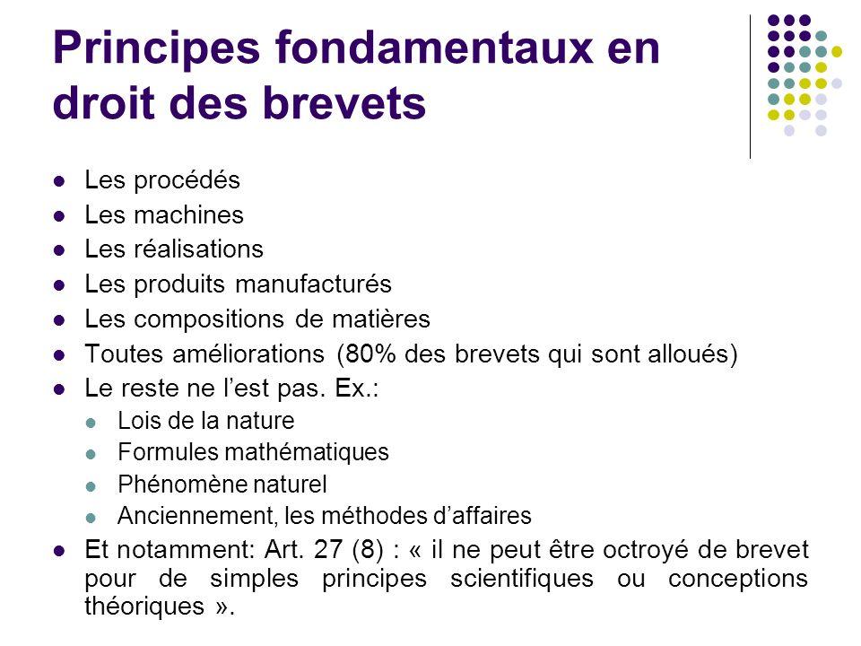 Principes fondamentaux en droit des brevets