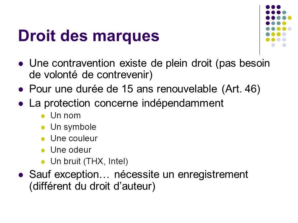 Droit des marques Une contravention existe de plein droit (pas besoin de volonté de contrevenir) Pour une durée de 15 ans renouvelable (Art. 46)