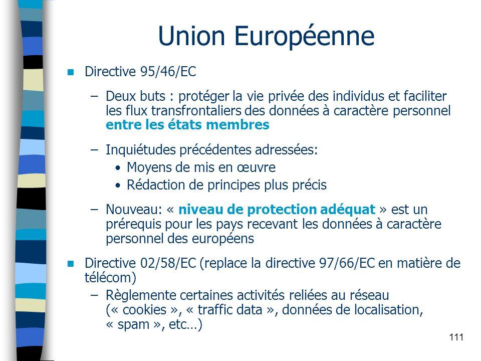 Union Européenne Directive 95/46/EC