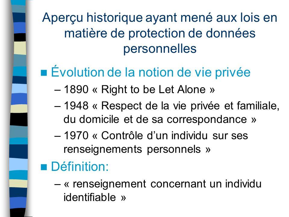 Évolution de la notion de vie privée
