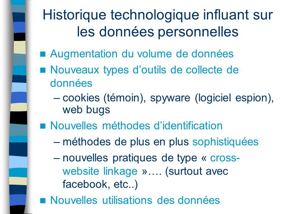 Historique technologique influant sur les données personnelles