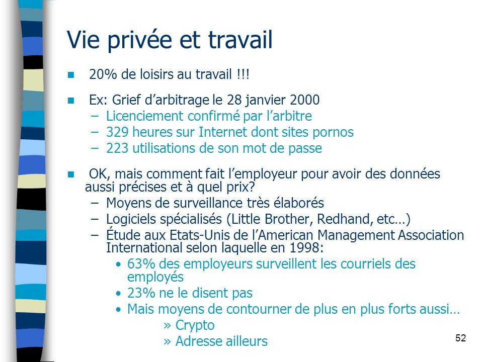 Vie privée et travail 20% de loisirs au travail !!!