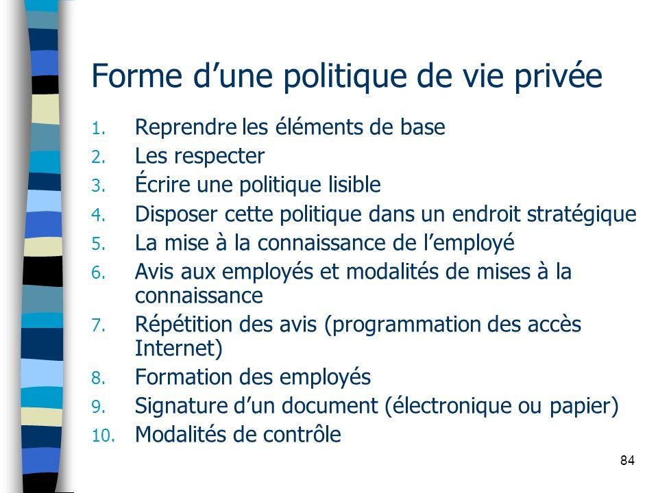 Forme d'une politique de vie privée