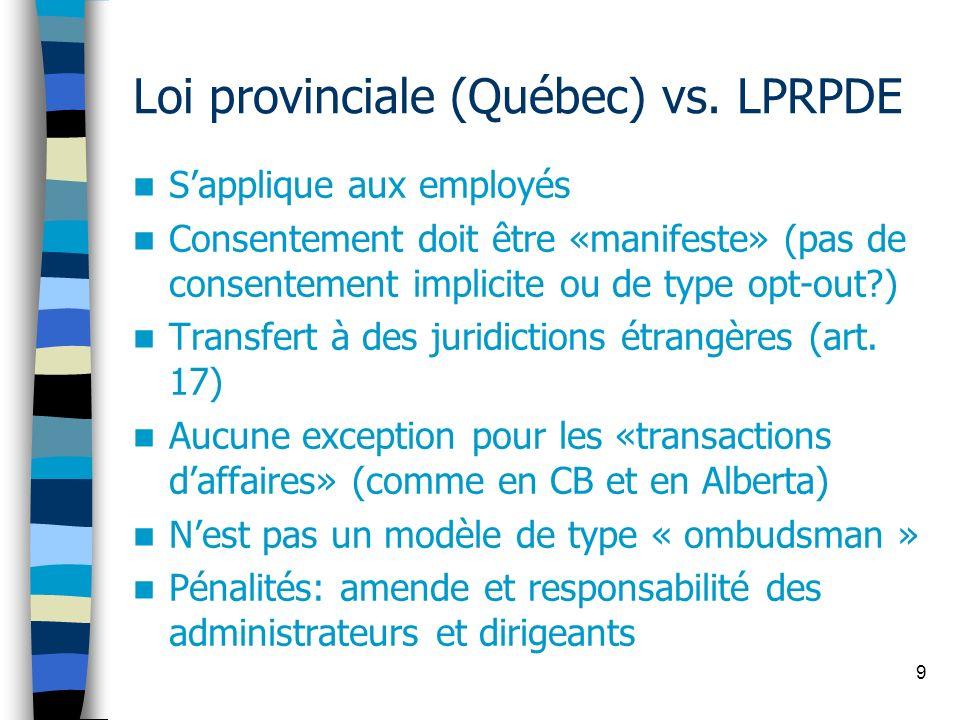 Loi provinciale (Québec) vs. LPRPDE