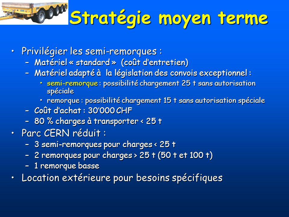 Stratégie moyen terme Privilégier les semi-remorques :