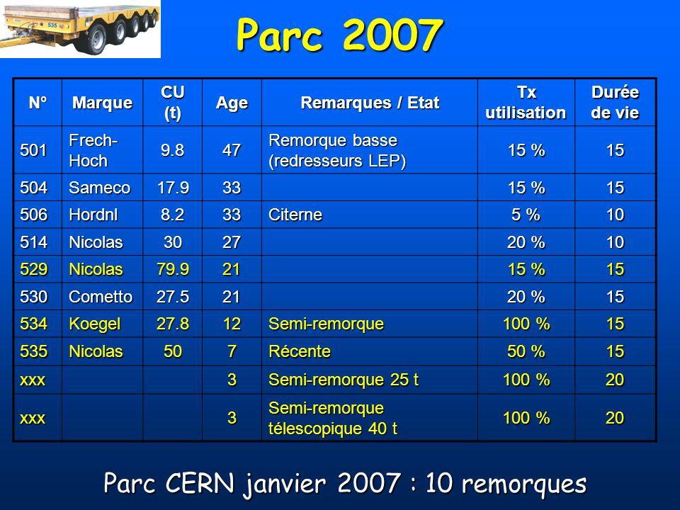 Parc CERN janvier 2007 : 10 remorques