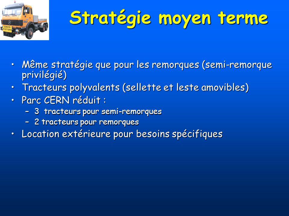 Stratégie moyen terme Même stratégie que pour les remorques (semi-remorque privilégié) Tracteurs polyvalents (sellette et leste amovibles)