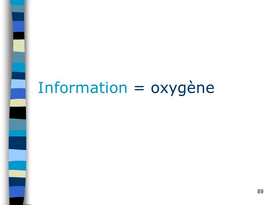 Information = oxygène