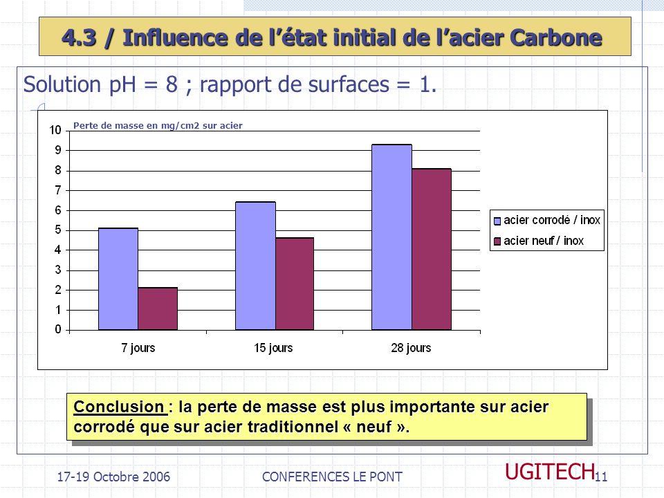 4.3 / Influence de l'état initial de l'acier Carbone