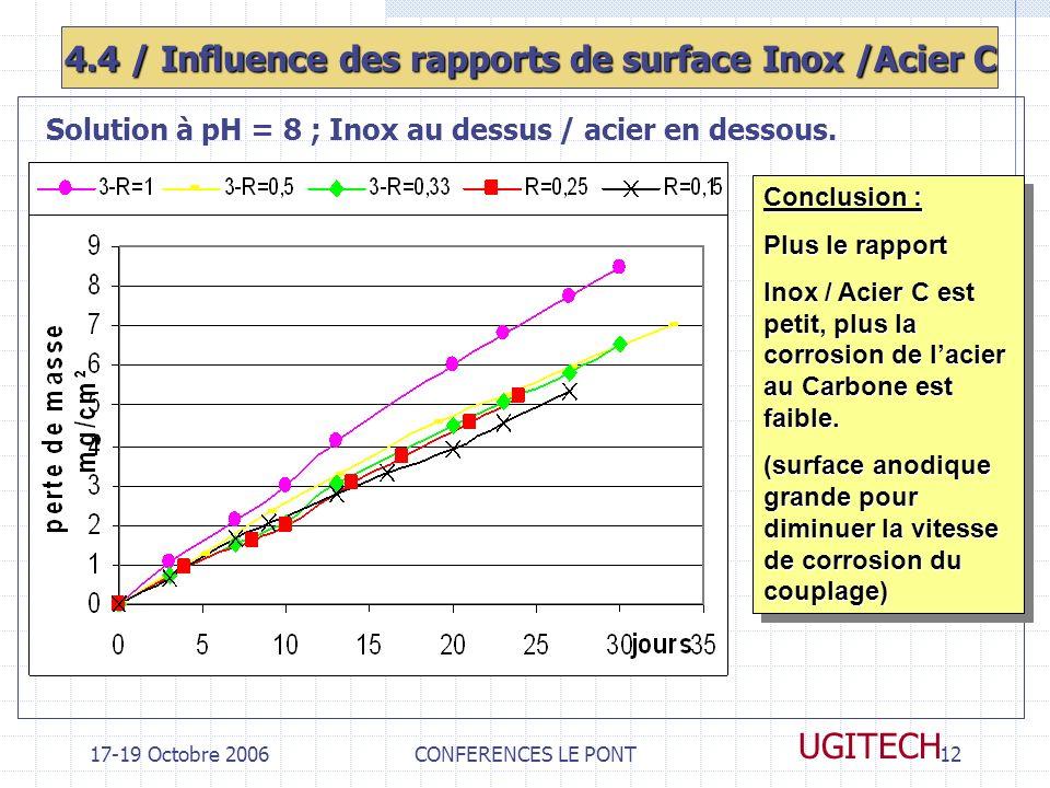 4.4 / Influence des rapports de surface Inox /Acier C