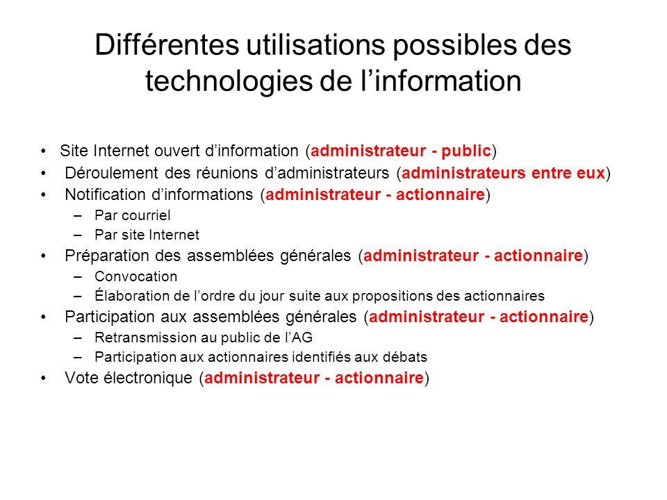 Différentes utilisations possibles des technologies de l'information