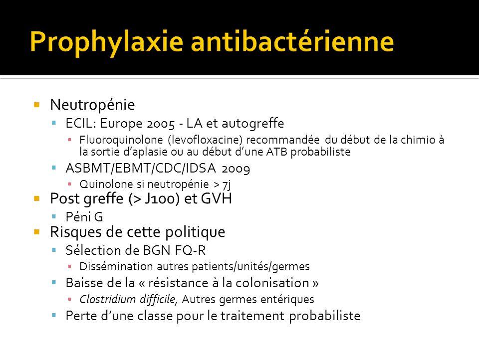 Prophylaxie antibactérienne