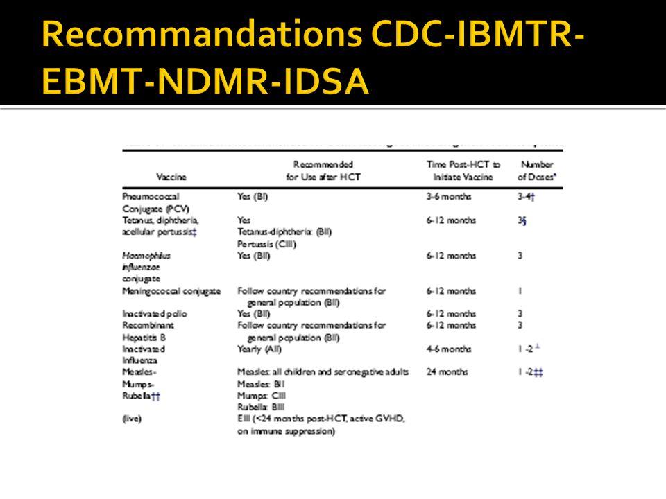 Recommandations CDC-IBMTR-EBMT-NDMR-IDSA