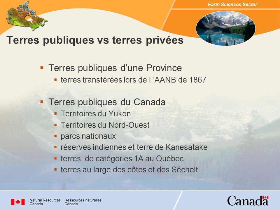 Terres publiques vs terres privées