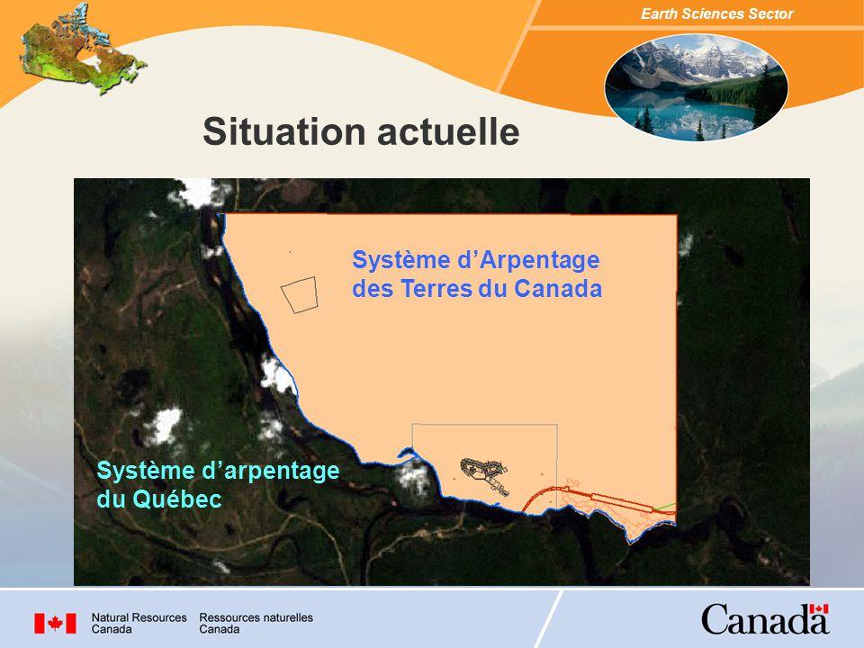 Situation actuelle Système d'Arpentage des Terres du Canada