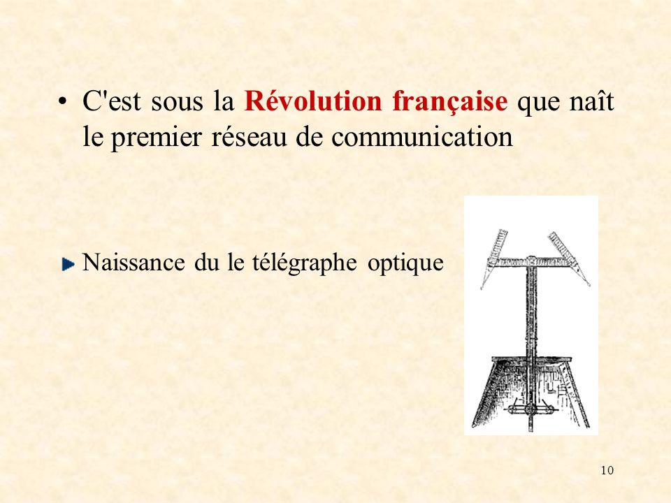 C est sous la Révolution française que naît le premier réseau de communication