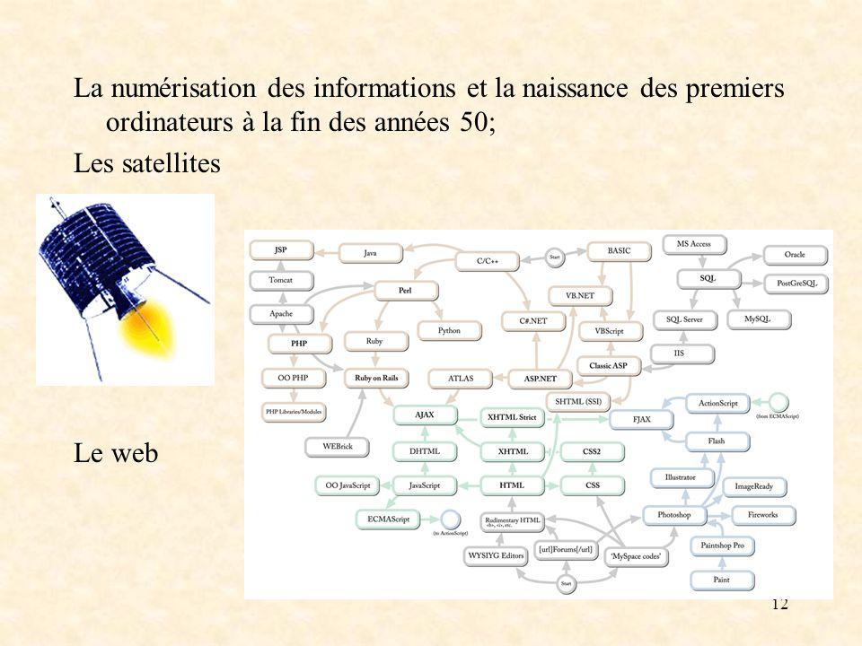 La numérisation des informations et la naissance des premiers ordinateurs à la fin des années 50;