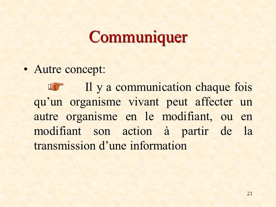 Communiquer Autre concept: