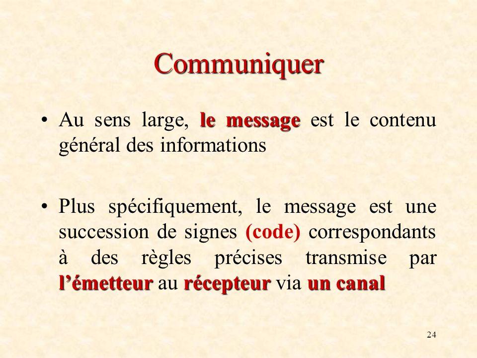 Communiquer Au sens large, le message est le contenu général des informations.