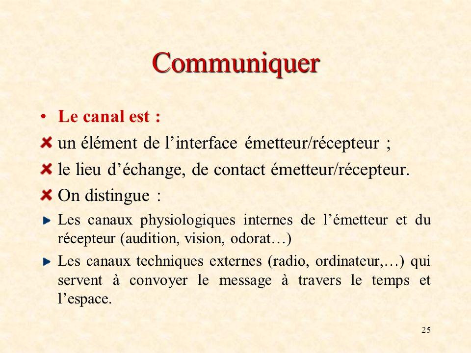 Communiquer Le canal est :