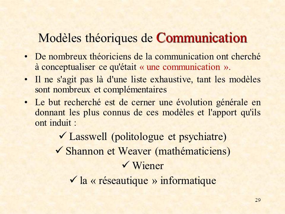 Modèles théoriques de Communication