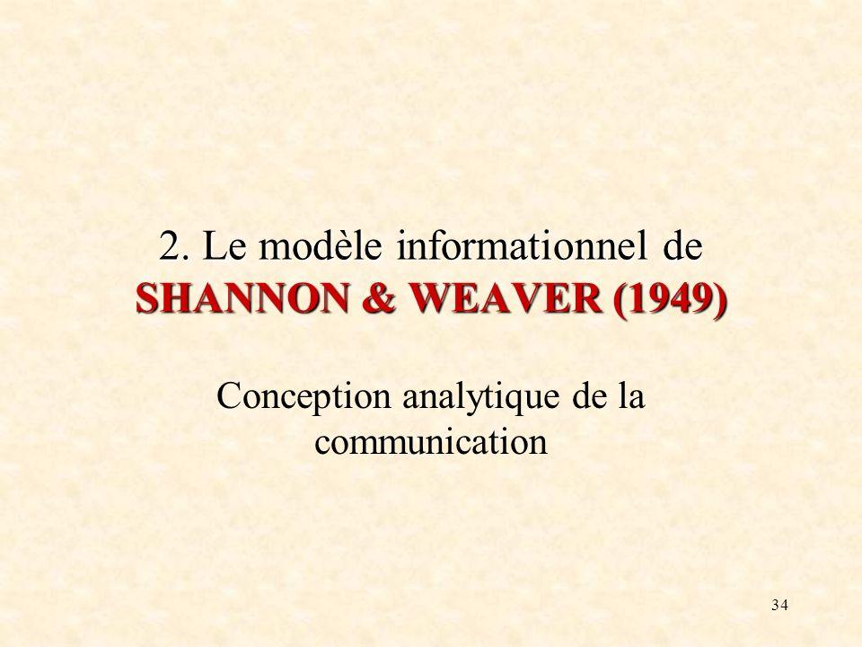 2. Le modèle informationnel de SHANNON & WEAVER (1949)