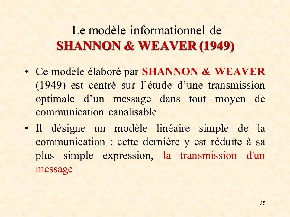 Le modèle informationnel de SHANNON & WEAVER (1949)