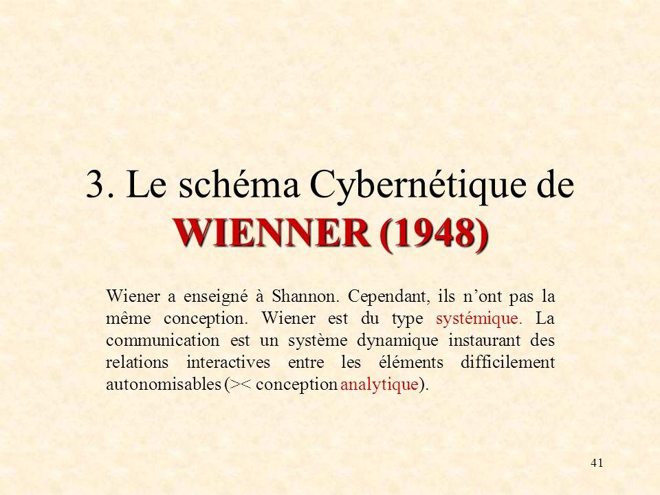 3. Le schéma Cybernétique de WIENNER (1948)