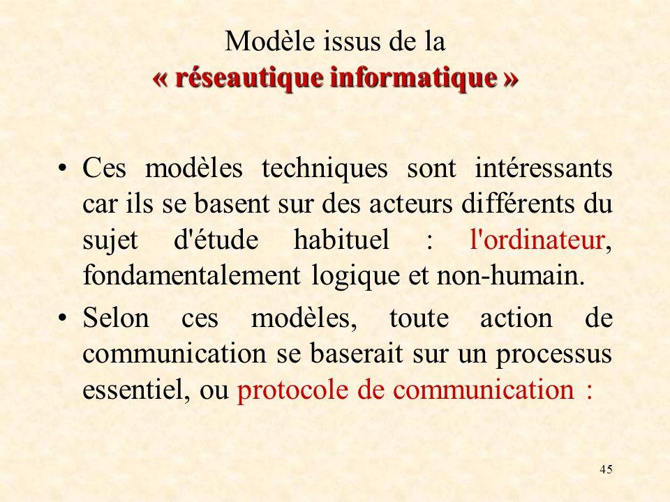Modèle issus de la « réseautique informatique »