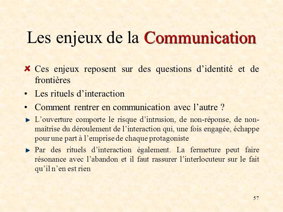 Les enjeux de la Communication