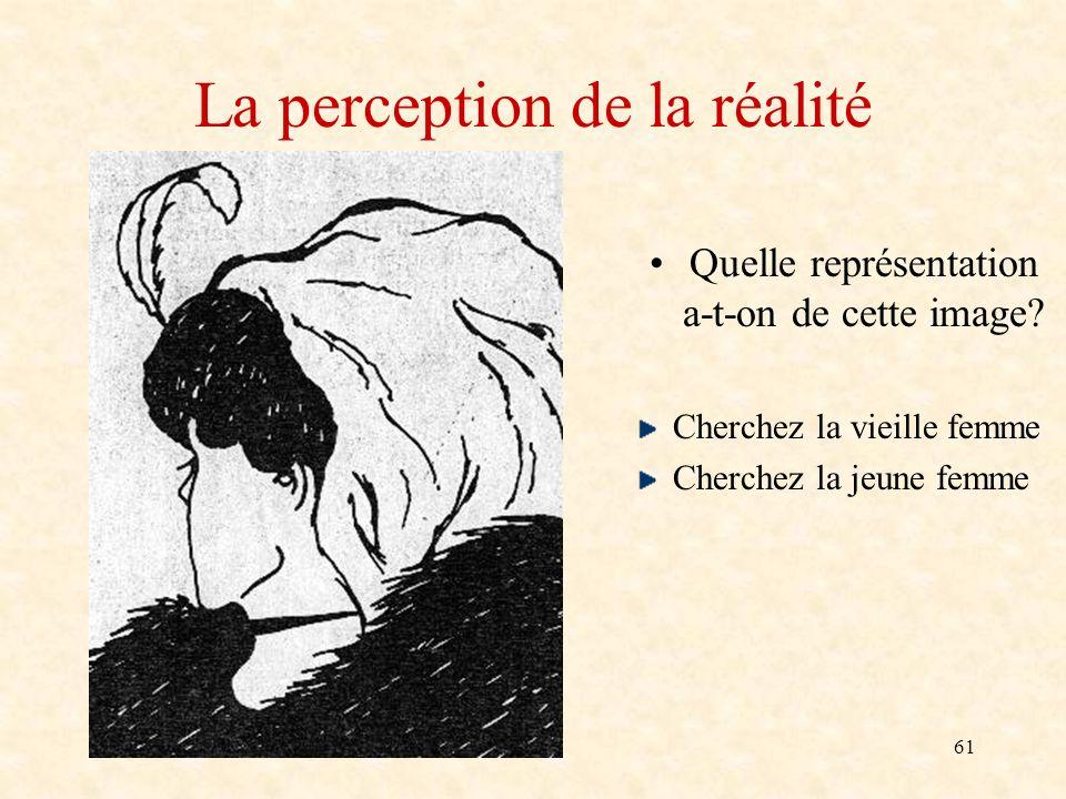 La perception de la réalité