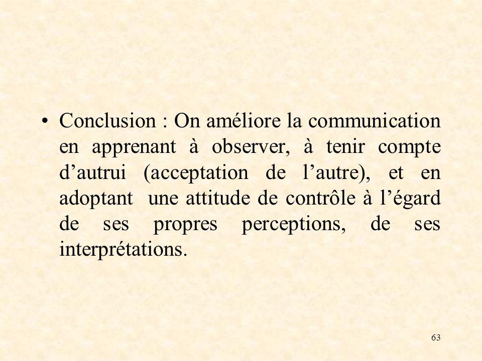 Conclusion : On améliore la communication en apprenant à observer, à tenir compte d'autrui (acceptation de l'autre), et en adoptant une attitude de contrôle à l'égard de ses propres perceptions, de ses interprétations.