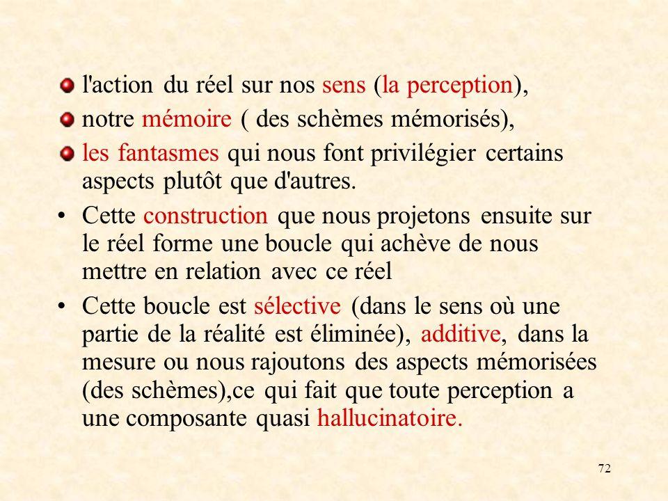 l action du réel sur nos sens (la perception),