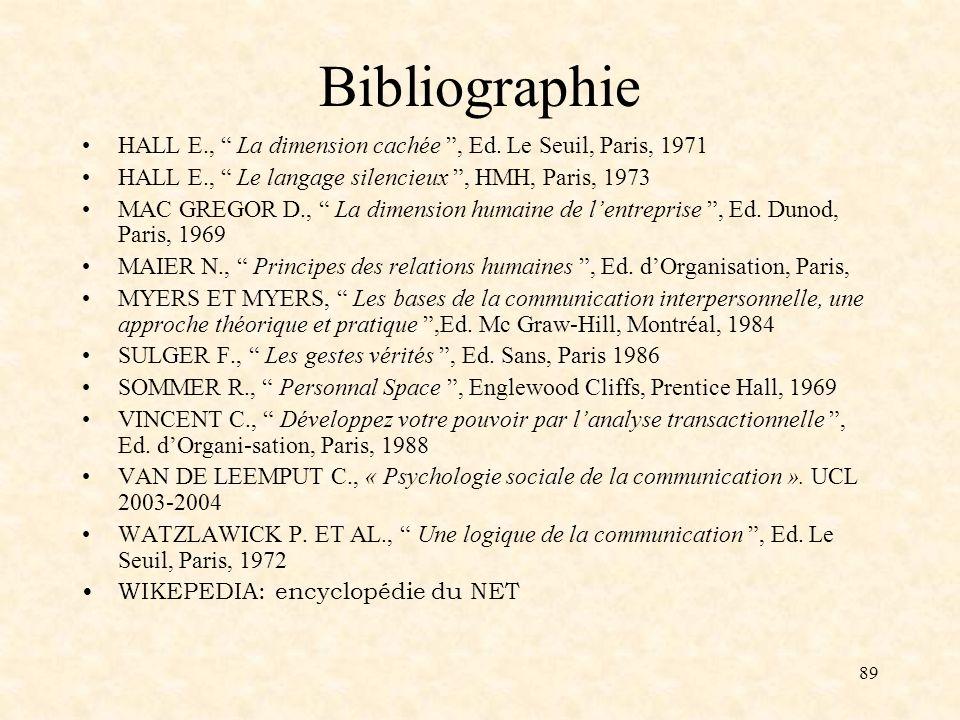 Bibliographie HALL E., La dimension cachée , Ed. Le Seuil, Paris, 1971. HALL E., Le langage silencieux , HMH, Paris, 1973.