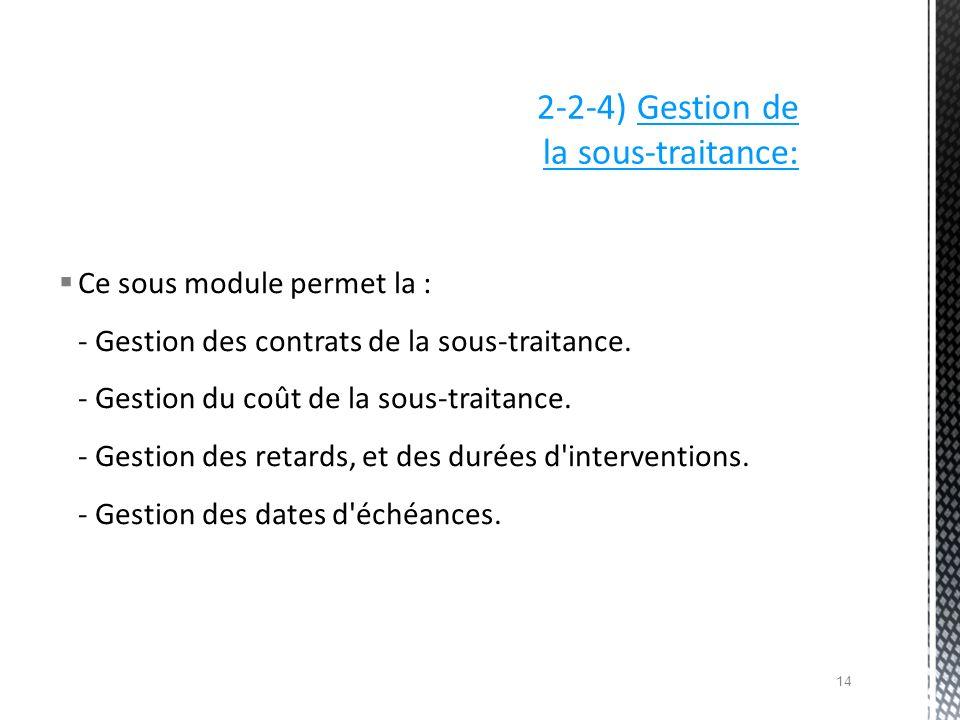 2-2-4) Gestion de la sous-traitance: