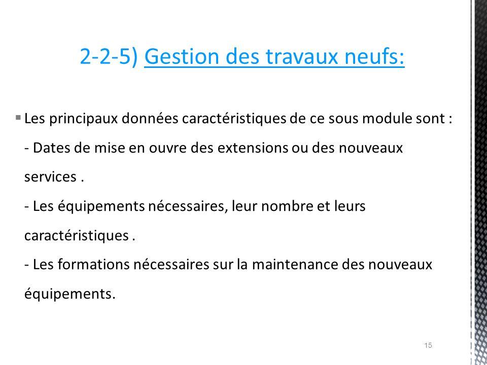 2-2-5) Gestion des travaux neufs: