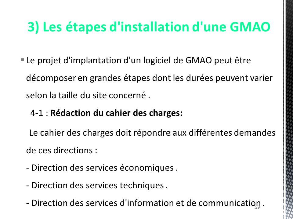 3) Les étapes d installation d une GMAO